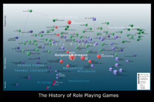history_of_rpgs_by_trish2